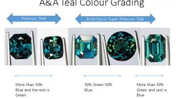A&A Colour Grading
